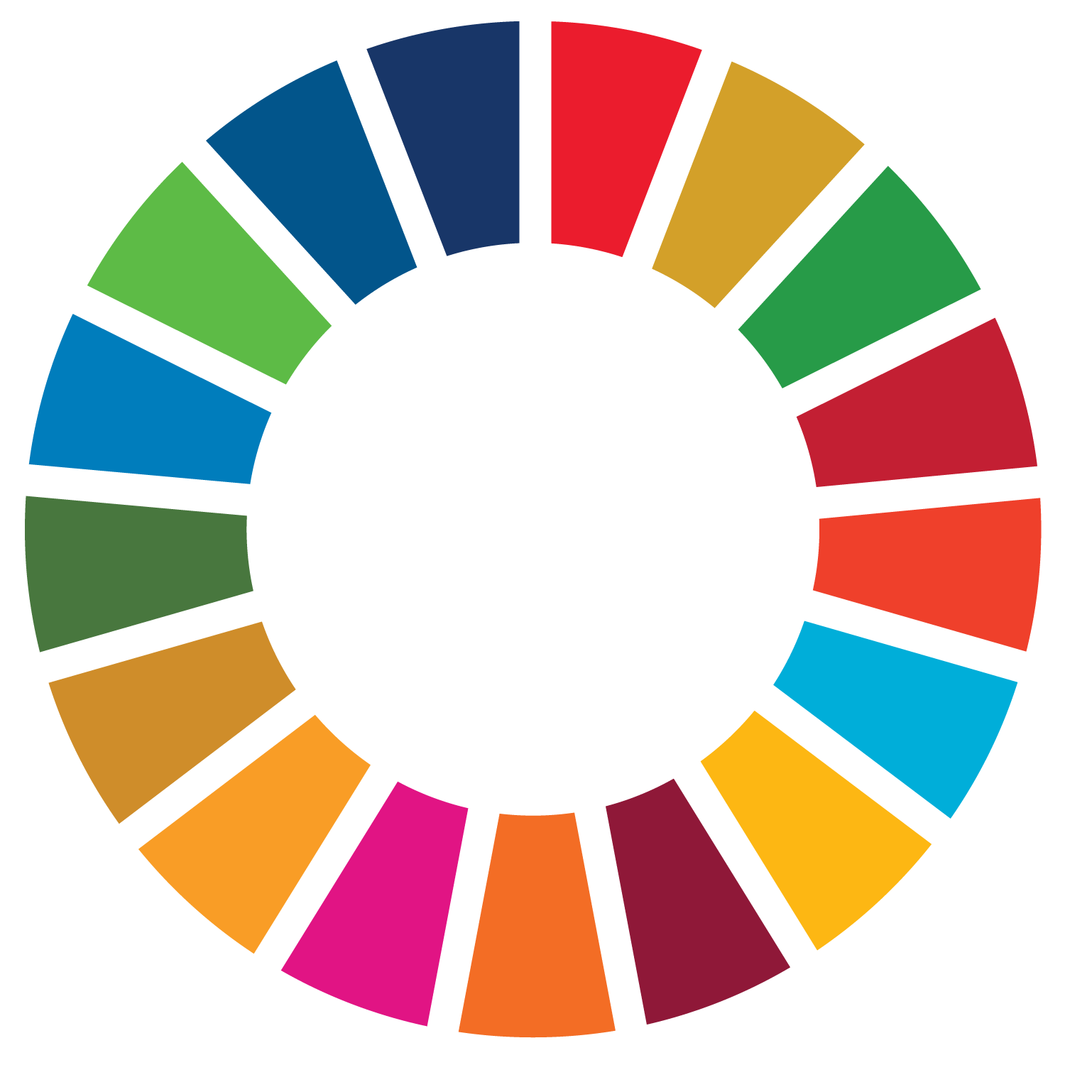 The 2030 Agenda for Sustainable Development